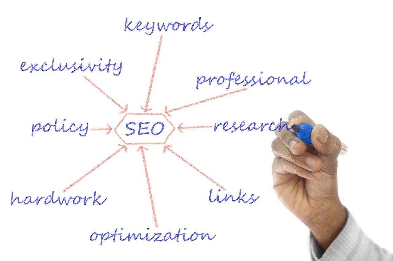 Keywords Research: come trovare le parole chiave